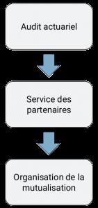 prevoyance_sante_epargne_retraite
